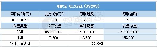 乐投认证平台 - 证监会警示风险 YY斗鱼主播仍正常直播荐股