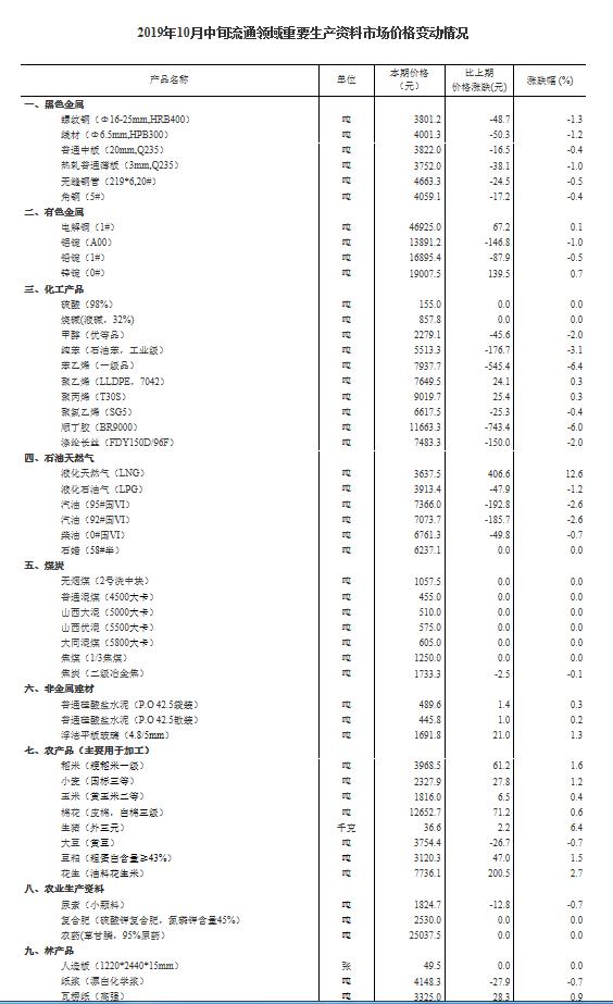 红馆娱乐平台·美国5月非农就业仅增7.5万人 不及预期一半