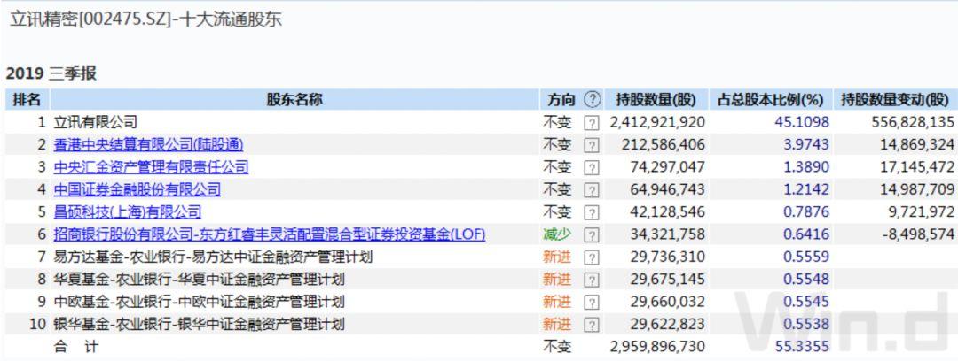 ag亚游最新官网 - 范文仲:监管规则 会更透明更友好
