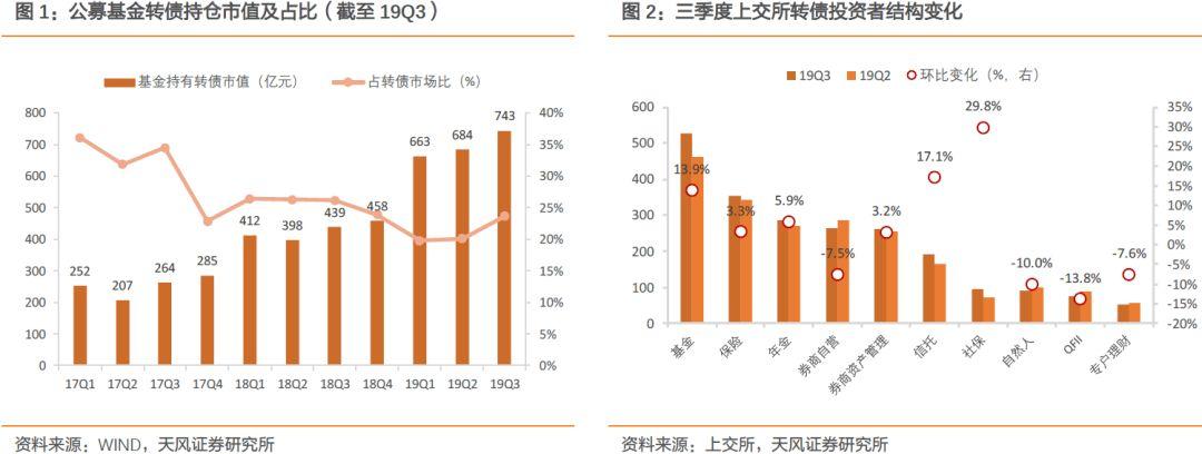 「w88帐号注册」商务部:中国支持世贸组织必要改革 维护多边贸易体制