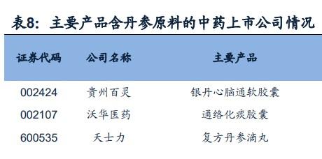 """www.28365365.com 威海市专项抽检网络产品 维护消费者""""双11""""期间的权益"""