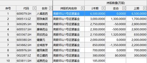 ag平台十万能提现吗 中国女生接受高等教育水平提高,2018年女研究生占比49.6%