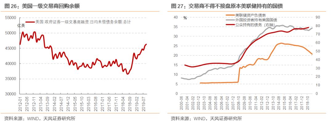 乐橙lc8官网下载客户端|我国外汇储备创逾一年新高 6月新增约182亿美元