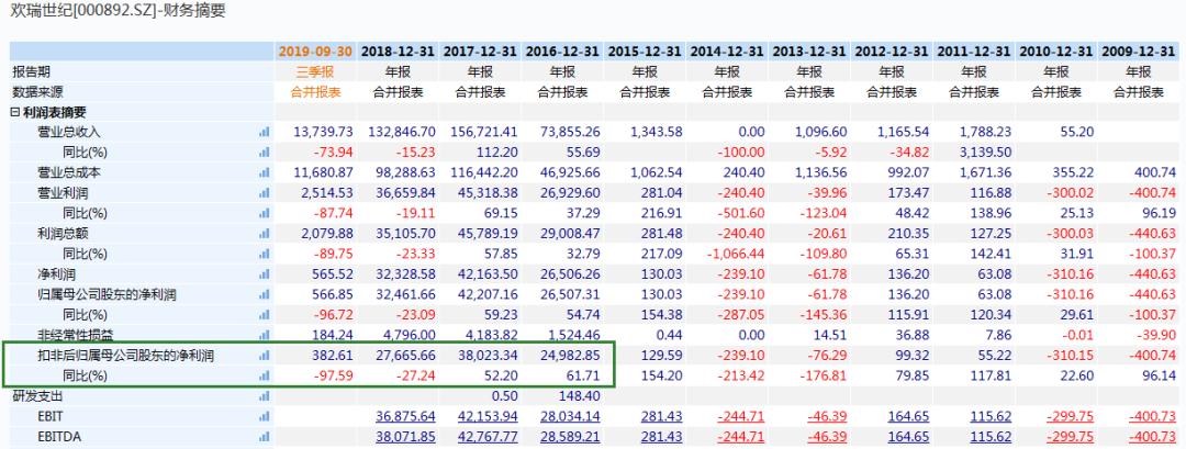 永利送56元彩金·三孚股份前三季度盈利8753万 同比增长0.45%