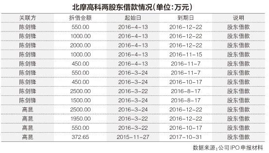 """万博彩票跑路了,陈彩虹:上市银行董事会应回归""""四职责""""本位"""
