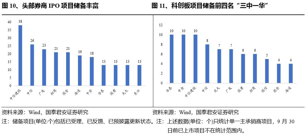 利赢平台_登录 2018《财富》中国500强,最赚钱的车企不是吉利,也不是比亚迪