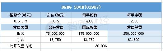 nb88客户端 - 午后商品期货分化 黑色系下挫农产品偏强苹果收涨