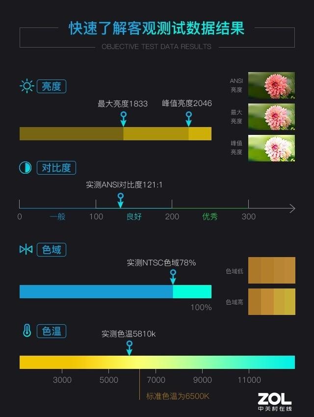 葡京葡式蛋塔加盟费 - 中国互联网金融协会会长李东荣:不是所有业务都要用区块链 防止借机蹭热点