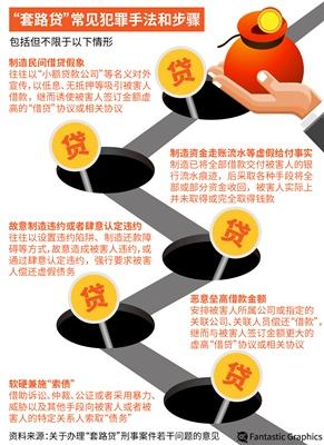 """cc娱乐手机app下载·遵义原常务副市长王祖彬被""""双开"""":利用职权倒卖茅台酒"""