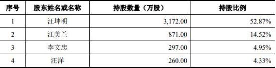 念宝国际众扶平台出局|周金华:黄金重回1280下方 日内黄金走势及操作策略