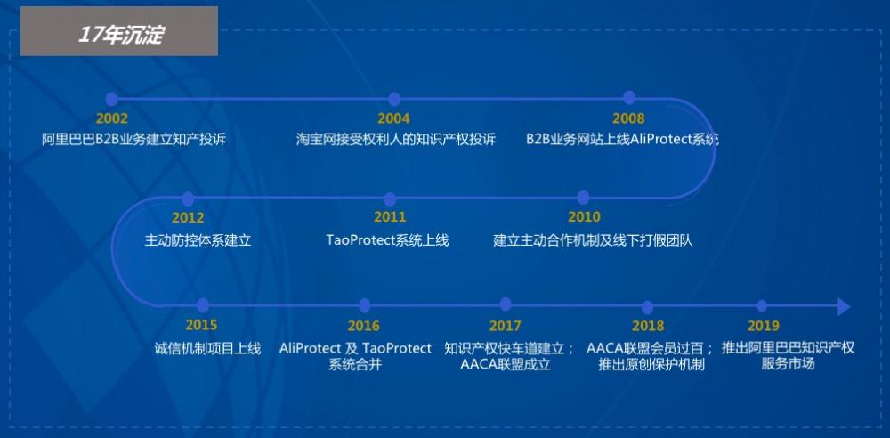 http://www.weixinrensheng.com/caijingmi/1126805.html