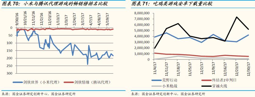 首份减持小米报告 好股票跟好公司的区别(下)