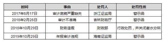 蒙特卡罗注册开户-外汇局公布17起违规案例 南京银行等5家被点名