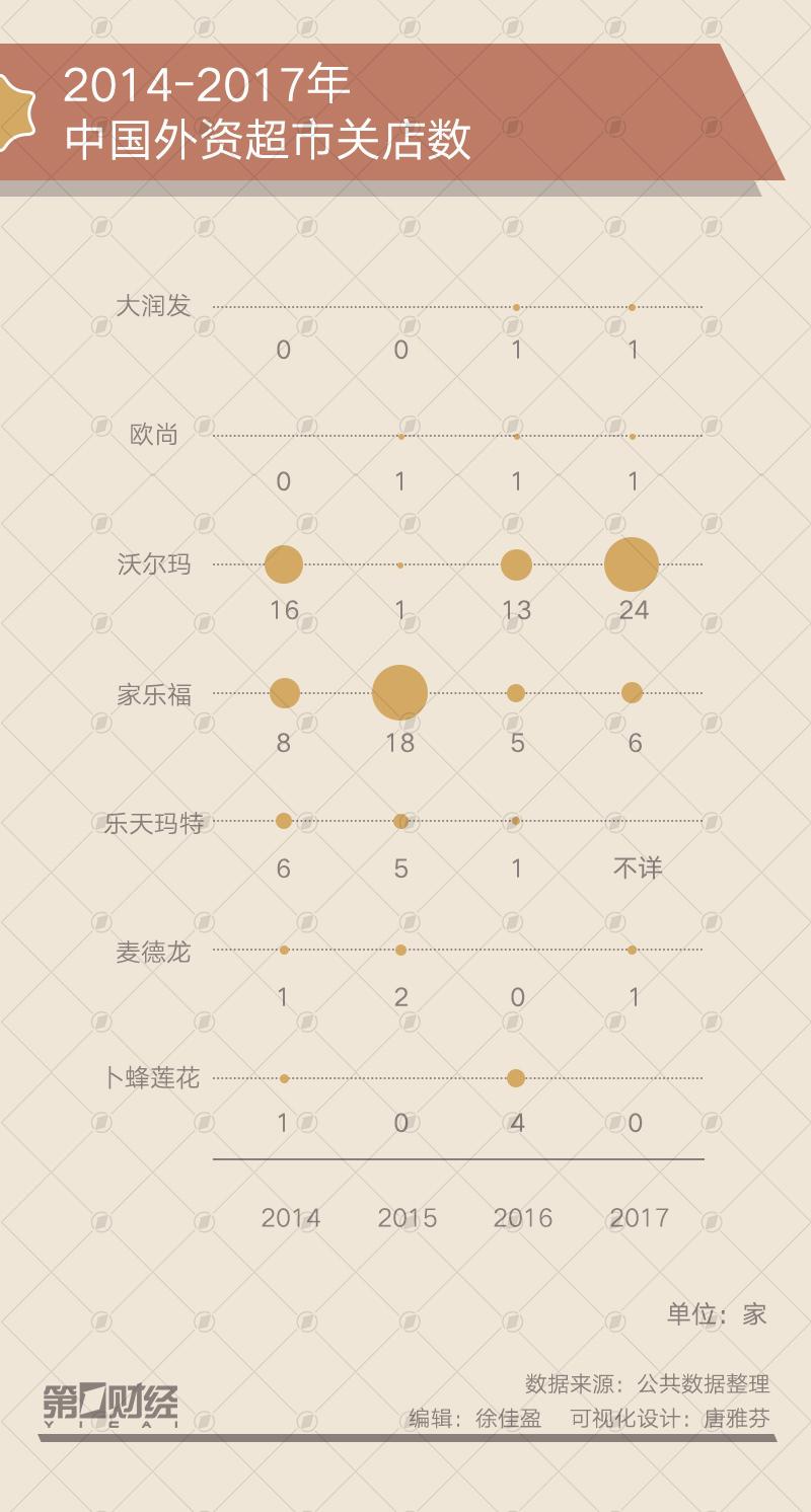 http://www.xqweigou.com/dianshangyunying/71434.html