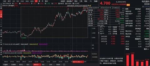 足球财富网官方网站|天弘基金:市场压力有所缓和 短期有望持续反弹