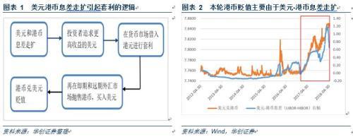 华创:关注港币加息和人民币贬值对债市的负面影响