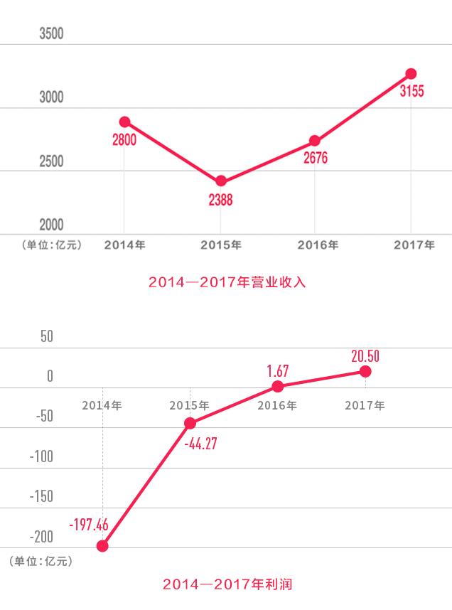 """顶牛网ddx - 广州日报:如何避免""""停机五年欠费八千元"""""""