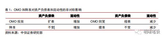 红宝石娱乐集团·2017-18赛季指南之华盛顿奇才队(上):破蛹化蝶