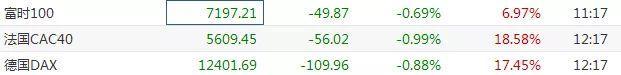 """美联储这动作有点""""迷""""!10月还会否降息、资产价格影响几何"""