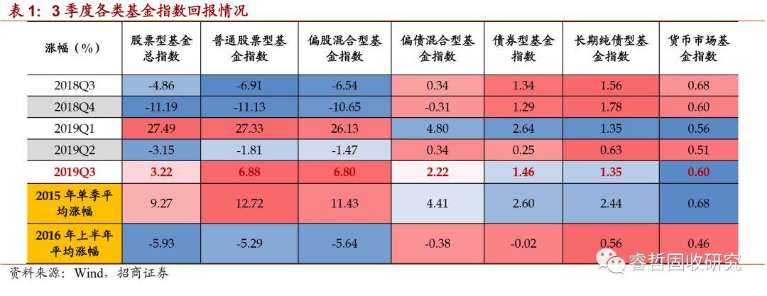 澳门赌场百乐门手机版 最被看好十大港股:大摩维持北京汽车目标价12元