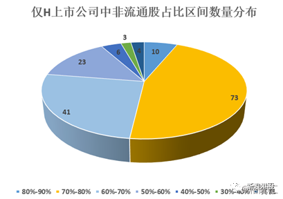 那个赌博网址生日送优惠 - 福田政协2018年立案111件,立案率为82.8%