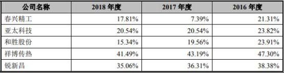 「易胜博网站ysb578」12星座2018年运势,2018年运势谁最旺?