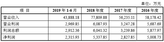 「龙虎娱乐庄家怎么骗的」新华人寿富阳营销被罚6万:给投保人约定外其他利益