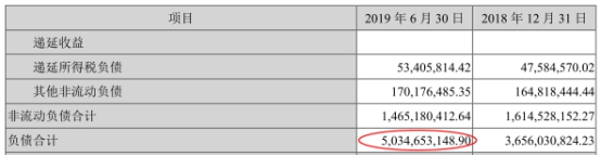 「利来娱乐备用网址」在深圳,毕业生期望月薪8000元以上,真的很过份吗?