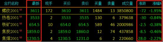 伟德威狮注册_英媒:中国迅速崛起 美在亚太这俩盟友倾斜中国