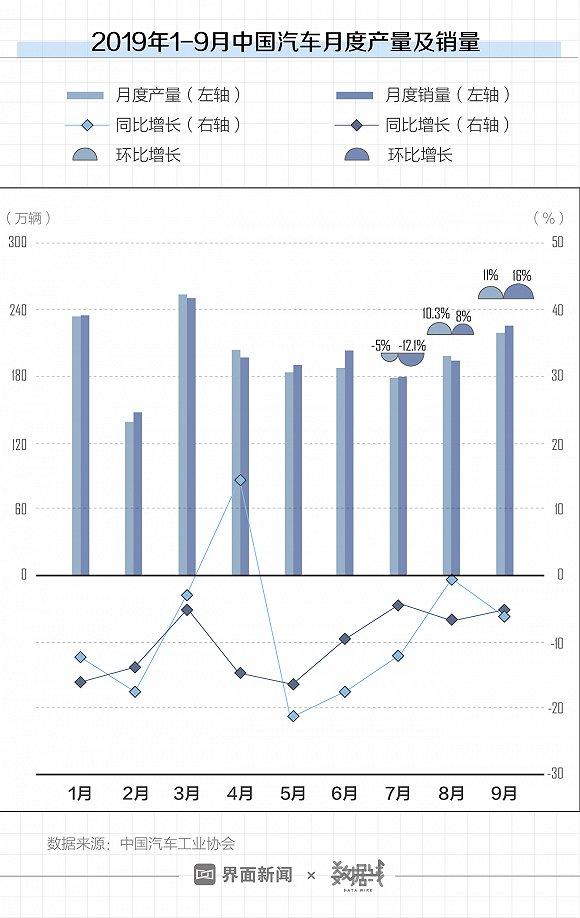 九五至尊官网注册账号_中南建设财务剖析:负债1700亿 扣非净利润只1亿多?