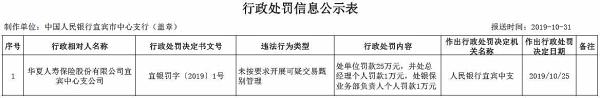 「国际娱乐开户网址」大族激光董事长火了 10万股民今夜难眠(调查)