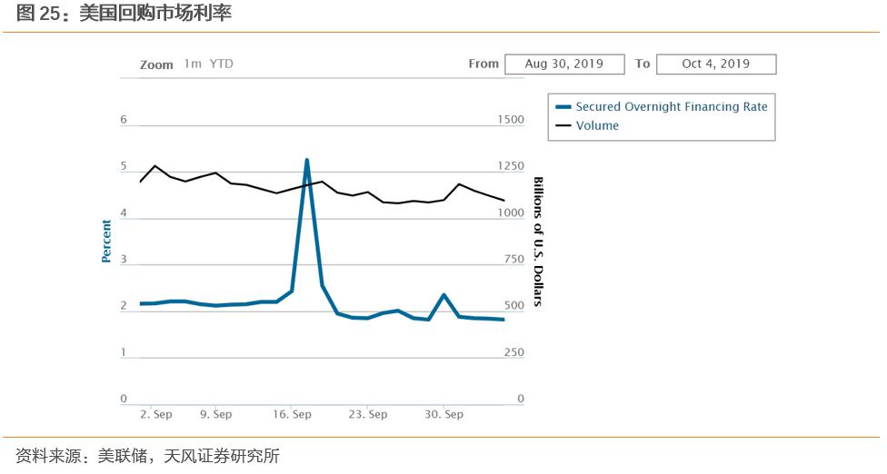 迪拜娱乐场棋牌·中国奥园涨近3% 料半年核心盈利增五成