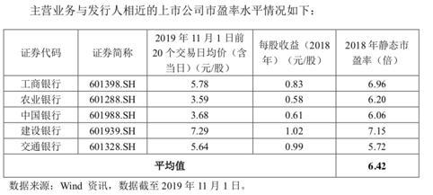 乐投平台网址_领涨龙头15天股价已翻倍 TWS耳机概念为啥这么热?