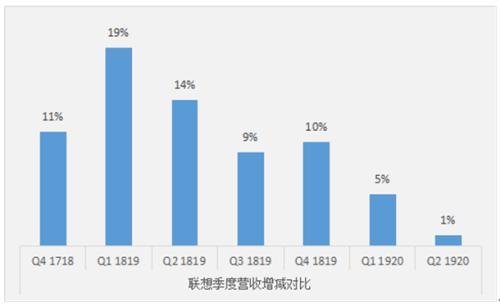 民间游戏官网 - 中国空间站时间表发布2022年正式运营 将向全球开放