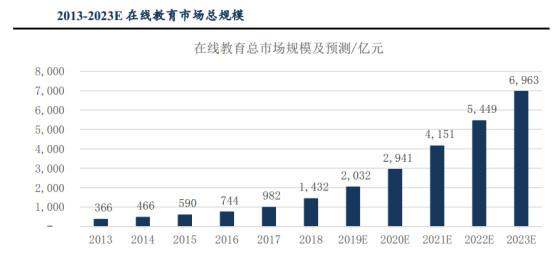 博彩取款被风控了怎么办,国五清仓 6月汽车产销降幅收窄:下半年市场会回暖吗?
