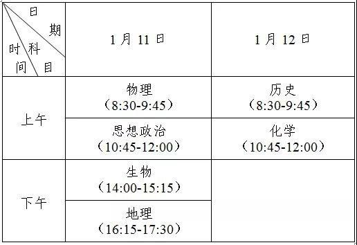 江苏2020年普通高中学业水平合格性考试及学测时间出炉