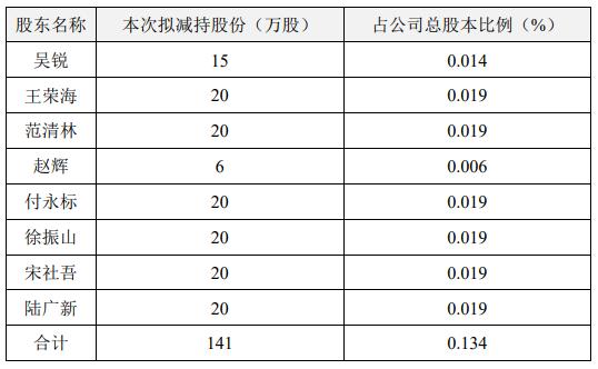 狗万官网官方网站_中国航发又被美甩开20年?其实WS15推力已不逊F119