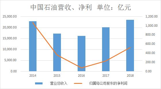 金濠备用网址,资料包|回顾2018年中国4次主场外交