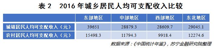 中国人口信息网_明清时期中国人口增加几个亿!原来和这个事件有关