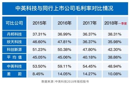 诚信在线娱乐官网_瑞达期货:进口量继续缩减 郑棉震荡收涨