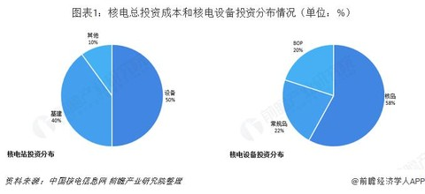 http://www.shangoudaohang.com/zhengce/208206.html
