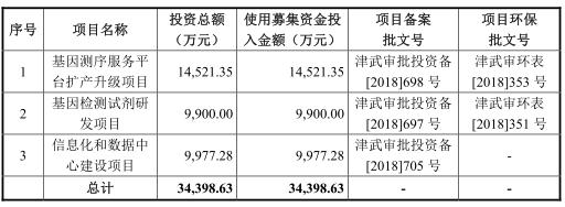 四虎娱乐最新网址·「日本制」提高人体免疫高活性天然产品-Brolico(医疗机构用)