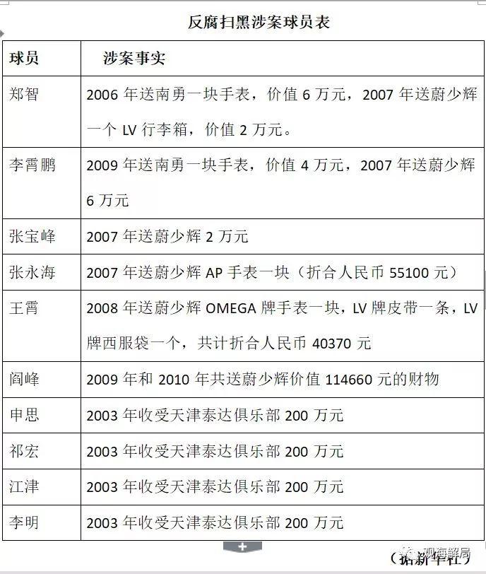 """国足孱弱 中国足坛腐败该不该""""背锅""""?"""