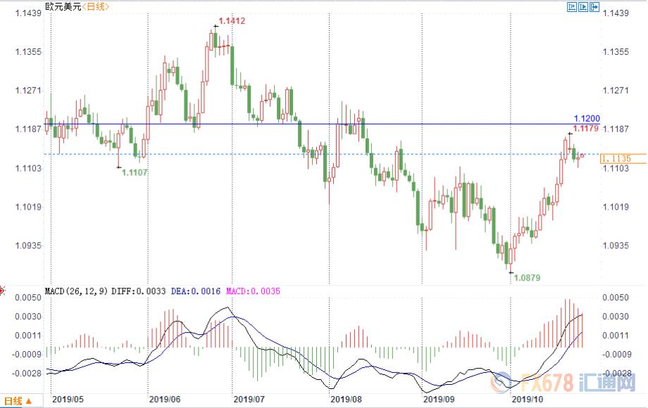 真龙国际娱乐_捷昌驱动大幅拉升4.0% 股价创近2个月新高