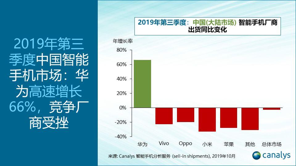 每经20点丨刘鹤为主任、王毅为第一副主任的组委会成立;华为在中国手机市场份额增至42%;多家区块链概念股提示风险