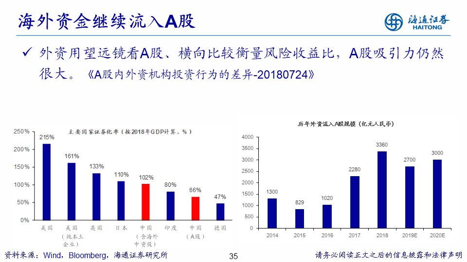 """最新现金网系统出租-中国财富管理市场报告(2019):当前资管行业缺乏相对独立的监管机构,可考虑搭建""""伞+内双峰""""监管模"""