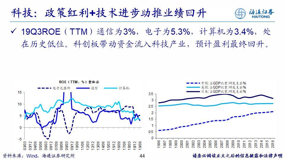 三张大师最新版|东方通信股份有限公司控股股东减持股份结果公告