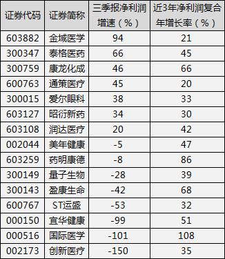 「远华娱乐场员注册」湖南省规模工业连续9个月实现行业全面盈利
