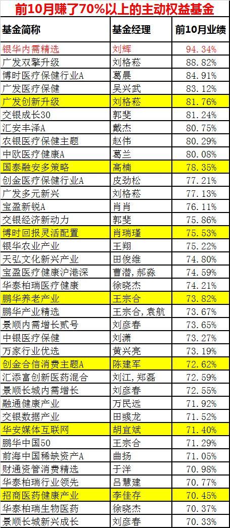 皇冠贵宾会客户端官方下载 - 京东裴健:零售行业增长下降 如何实现欲火重生?