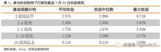 博狗娱乐平台下载-美团点评盘中再创历史新高 总市值突破5500亿港元